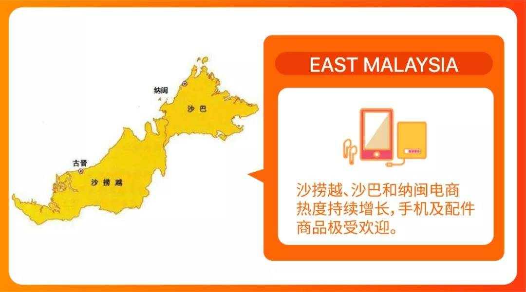 Shopee电商地理 | 解锁马来西亚16地区消费者网购模式!