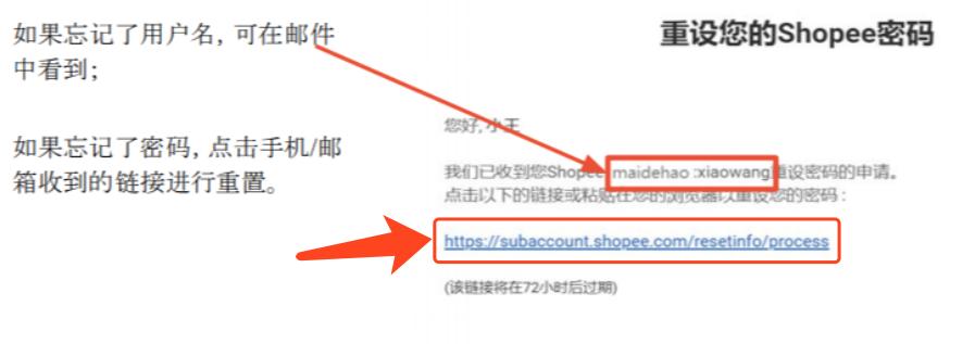 Shopee虾皮大学 - Shopee虾皮入驻审核攻略 - 点击子母账号重置密码的链接